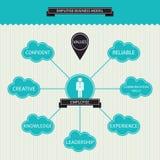 Werknemers bedrijfs modelconcept, gegevenssamenvatting royalty-vrije illustratie
