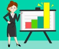 Werknemerssucces in Stijgende Jaarlijkse Verkoop Stock Fotografie