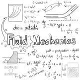 Werktuigkundige van Vloeibare wetstheorie en fysica wiskundige formule stock illustratie