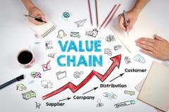 Wertschöpfungskette-Geschäfts-Konzept Die Sitzung am weißen Bürotisch lizenzfreie stockfotos