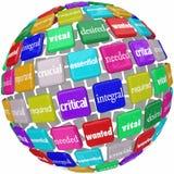 Wesentliches integrales entscheidendes erforderliches Produkt-Angestellt-Personal-Wort-Ti lizenzfreie abbildung
