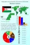 Western Sahara Infographics para la presentación Todos los países del mundo stock de ilustración