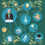 Wetenschap en onderwijs het laboratoriumexperimenten van de professorenleraar Stock Afbeelding