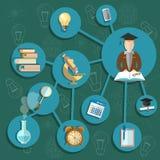 Wetenschap en van de het laboratoriumchemie van de onderwijsstudent wetenschappelijk onderzoek Royalty-vrije Stock Afbeelding