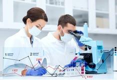 Wetenschappers die met microscoop onderzoek naar laboratorium maken royalty-vrije stock afbeelding