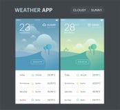 Wetter-Anwendungs-Schablone Bewölkte und sonnige Schirme UI UX APP-Design plan Lizenzfreies Stockbild