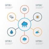 Wetter-bunte Entwurfs-Ikonen eingestellt Sammlung Sonnenschein, windig, Tornado und andere Elemente Schließt auch Symbole ein Lizenzfreie Stockfotografie