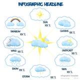 Wetter infografic Stockfotografie