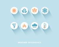 Wetter und Jahreszeiten infographic mit den flachen Ikonen eingestellt vektor abbildung