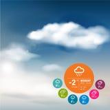 Wetter Widget-Themaschablone Lizenzfreies Stockbild