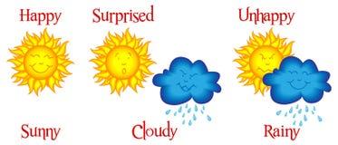 Wetterkarikaturstreifen Stockfotografie