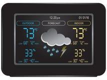 Wetterstation mit Prognose vektor abbildung