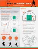 What is basketball. Vector Basketball Information graphics design Royalty Free Stock Photo