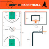 What is basketball. Vector Basketball Information graphics design Stock Photos