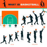 What is basketball. Vector Basketball Information graphics design Stock Images