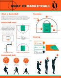 What is basketball. Vector Basketball Information graphics design Stock Photography