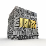 What is a business. Concept. What is a business. The concept of the words on white isolated background. 3d Royalty Free Stock Photos