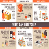 What Can I Recycle Infographics. Garbage recycling infographics with isometric images of special containers glass batteries plastic rubbish with editable text Stock Images