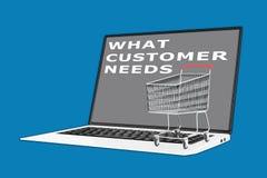 What Customer Needs concept Stock Photos