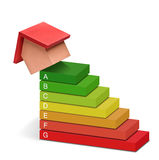 What energy rating can a house achieve Stock Photography