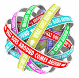 What Goes Around Comes Around Cycle Reaction Outcome Repeating Royalty Free Stock Photo