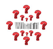 What if question illustration design Royalty Free Stock Photography