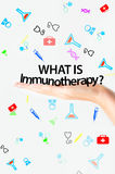 What is Immunotherapy text Royalty Free Stock Photo