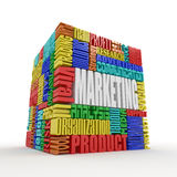 What is a Marketing. The concept of the words on white isolated background. 3d royalty free illustration