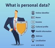 What is personal data. What information is under the protection of the rules of the GDPR. General Data Protection. Regulation. The man with the shield. Vector Stock Images