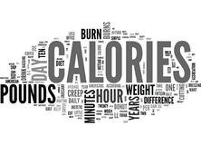 What S Calories A Day Word Cloud Royalty Free Stock Photography