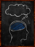 What's people thinking. Blackboard Sketch Stock Photography