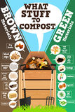 What Stuff to Compost Royalty Free Stock Images
