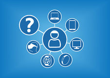 What technology gadget is the next big trend represented by  illustration. Using flat design with white icons on blue background with question mark and smart Royalty Free Stock Photo