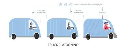 What is truck platooning vector scheme. What is truck platooning vector flat scheme vector illustration