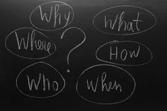 Who what when where why written on blackboard with question mark, background, high resolution royalty free stock image