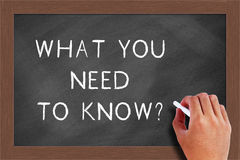 What You Need To Know Text on Blackboard stock photo
