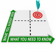 Free What You Need Vs Already Know Words Matrix Learning Stock Photography - 47570912