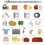 What you save water Royalty Free Stock Image