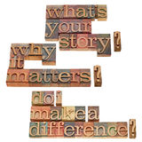 What is your story question Royalty Free Stock Images