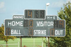 Whats the score? Royalty Free Stock Photo
