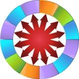 Wheel of Arrows Stock Photography