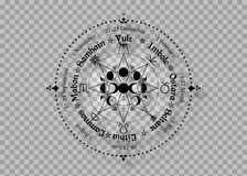 Free Wheel Of The Year Is An Annual Cycle Of Seasonal Festivals. Wiccan Calendar And Holidays. Compass With Triple Moon Wicca Pagan God Royalty Free Stock Images - 175695519