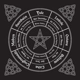 Wheel of the year diagram. Wiccan annual cycle Stock Photo