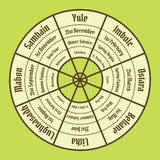 Wheel of the year poster. Wiccan annual cycle Stock Image