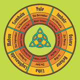 Wheel of the year poster. Wiccan annual cycle Royalty Free Stock Photo
