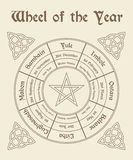 Wheel of the year poster. Wiccan calendar royalty free illustration