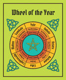 Wheel of the year poster. Wiccan calendar Stock Image