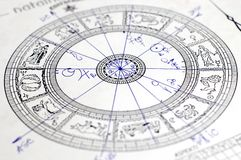 THE WHEEL OF ZODIAC stock photo