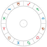 Wheel of the zodiac with astrological signs. And symbols in the colors of the four element. Fire red, air blue, water green and earth brown. Circle with scale Royalty Free Stock Photo