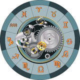 Wheel and zodiac signs vector illustration